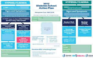 diabetes 1 symptoms